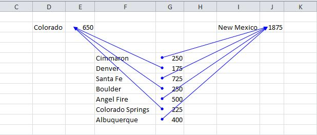 Trace Precedents in Excel